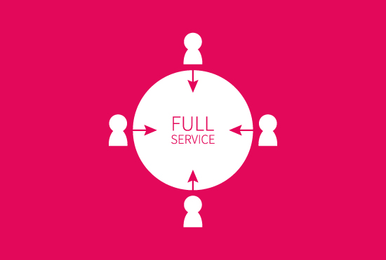 Wat is een full-service-marketingbureau